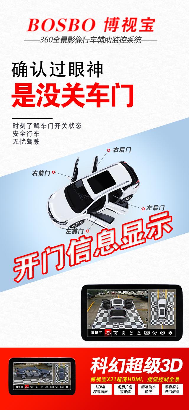 X21功能車門信息.jpg